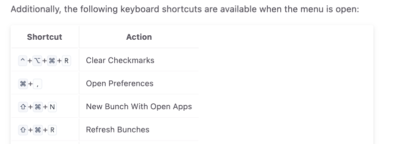Keyboard Shortcuts with plus signs enabled