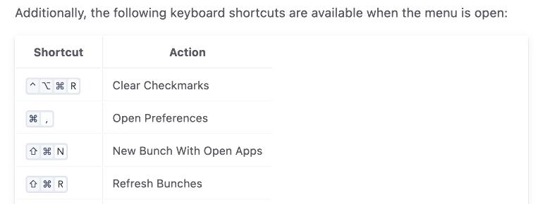 Keyboard Shortcuts, Symbols only